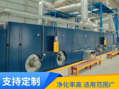 定型机废气处理的操作流程
